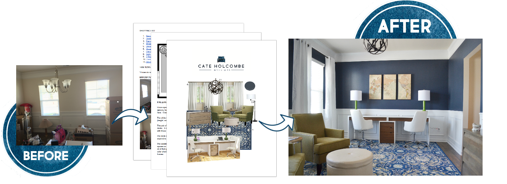 Custom Room Design Packages - Cate Holcombe Interiors